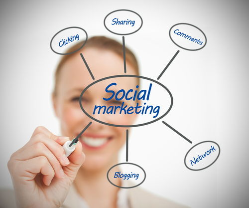 6-quy-trinh-lap-ke-hoach-marketing-online-hieu-qua-nhat-1